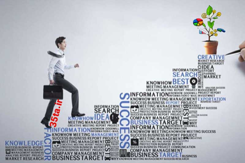 مثلث موفقیت کسب و کار